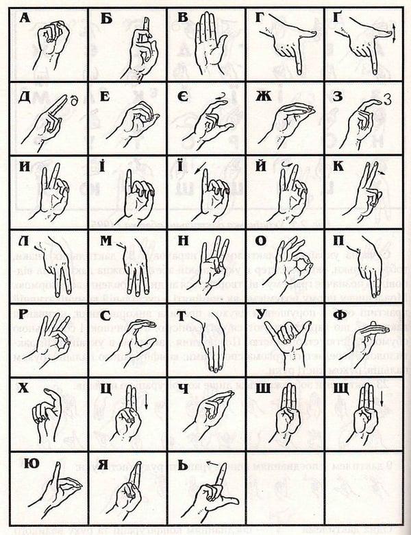 Learn thai classifiers asl