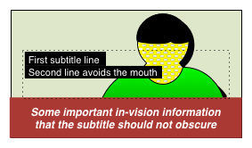 Small graphic showing figure speaking with captions